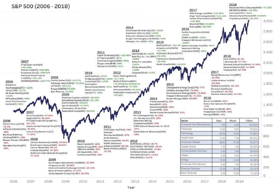 S&P 500 2020-03-30 114321